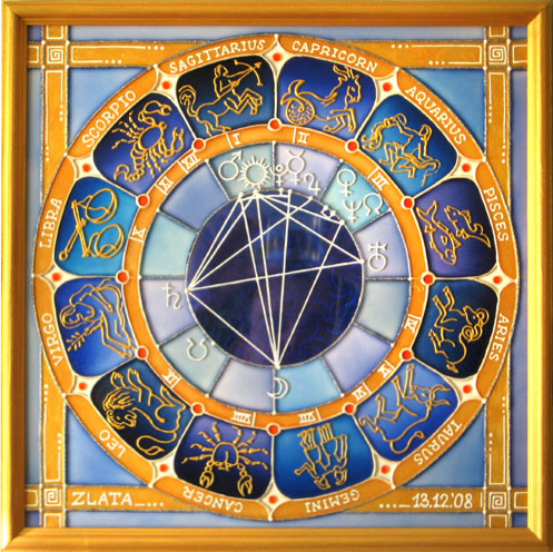 В астрологическую мандалу
